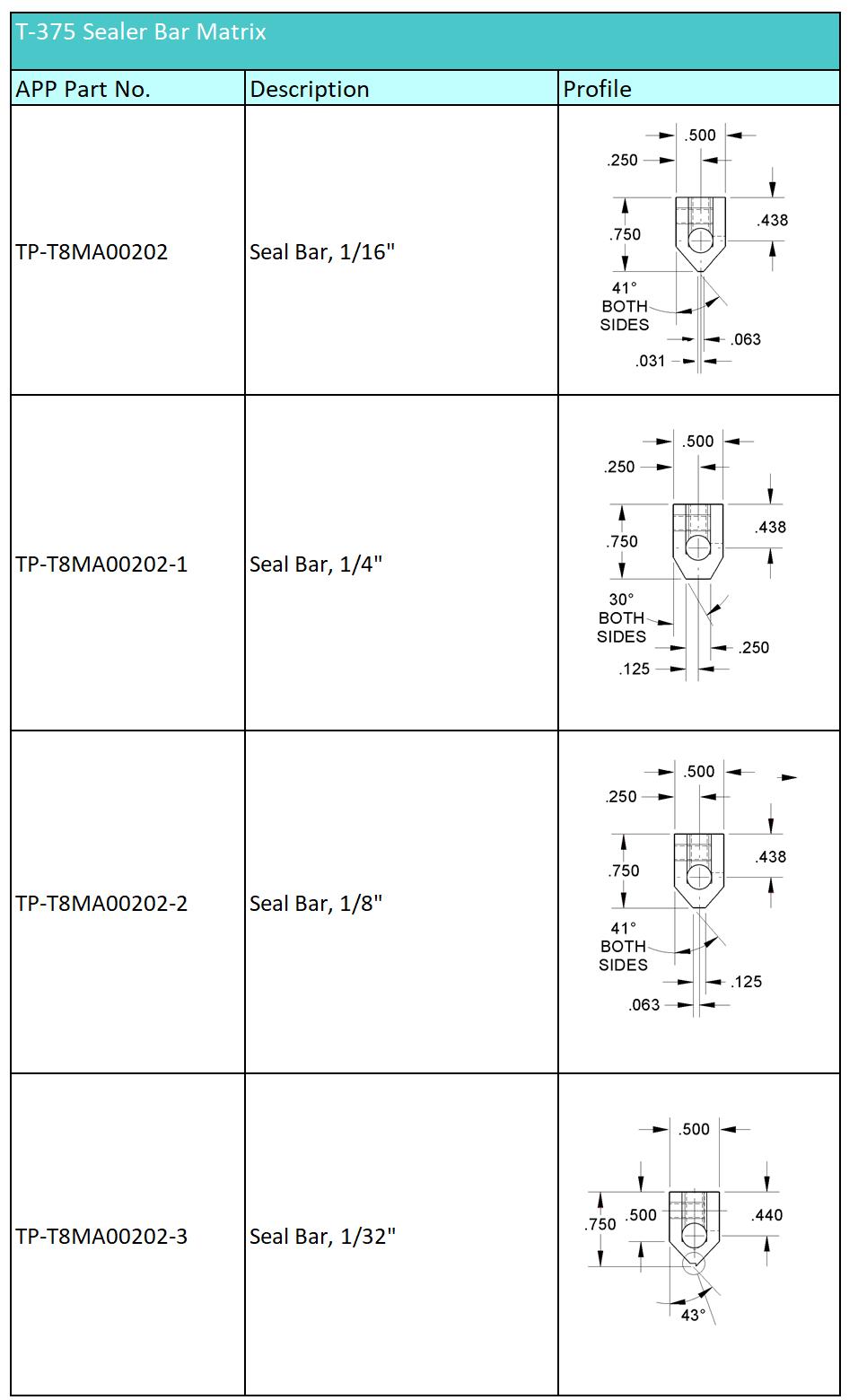 Tabletop Sealer Bar Matrix